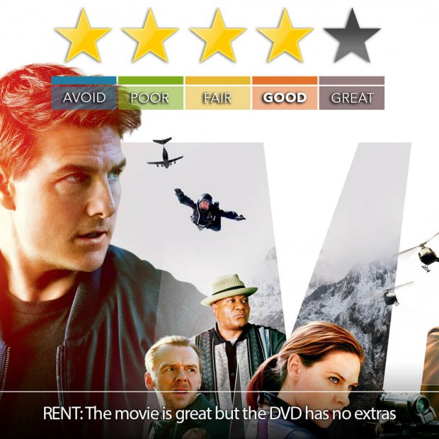 Mission: Impossible – Fallout | DVD Review